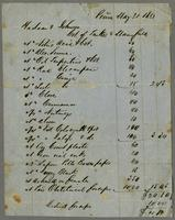Invoice of items purchased by Hadean & Johnson from Tucker & Mansfield, May 31, 1851