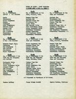 House of David - Gift packages Price list - Nov. 1, 1965